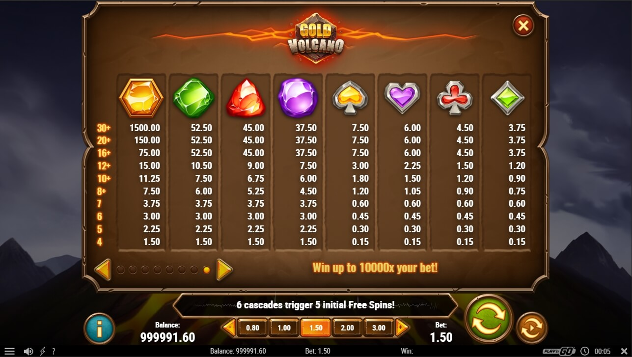 Gold Volcano paytable