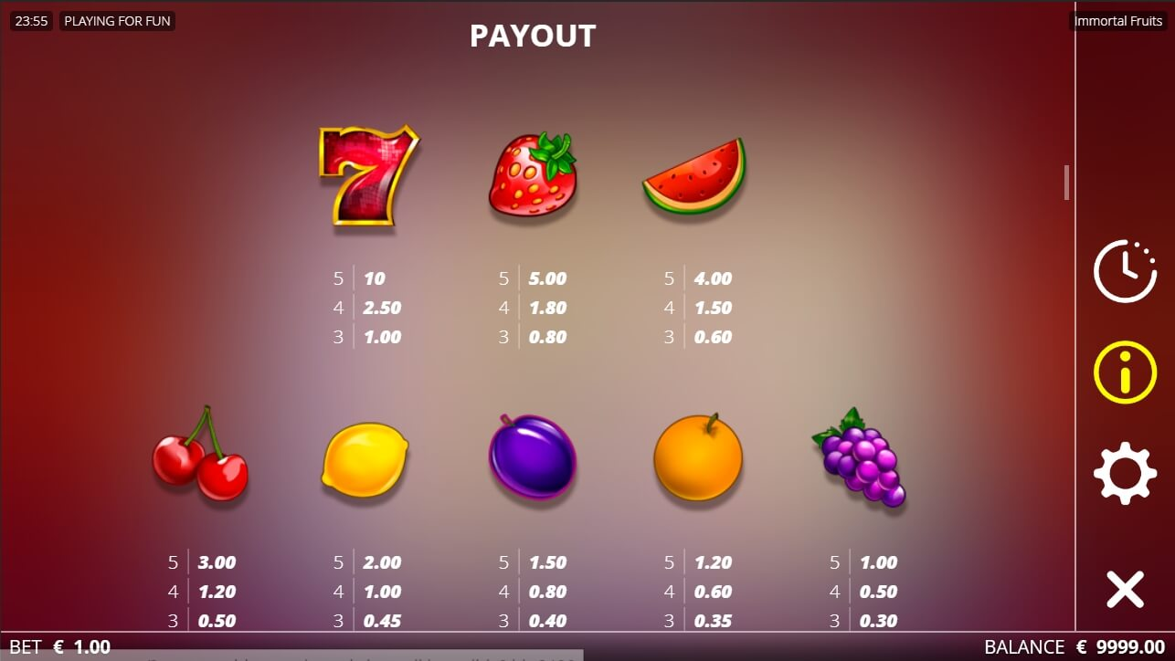 Immortal Fruits paytable
