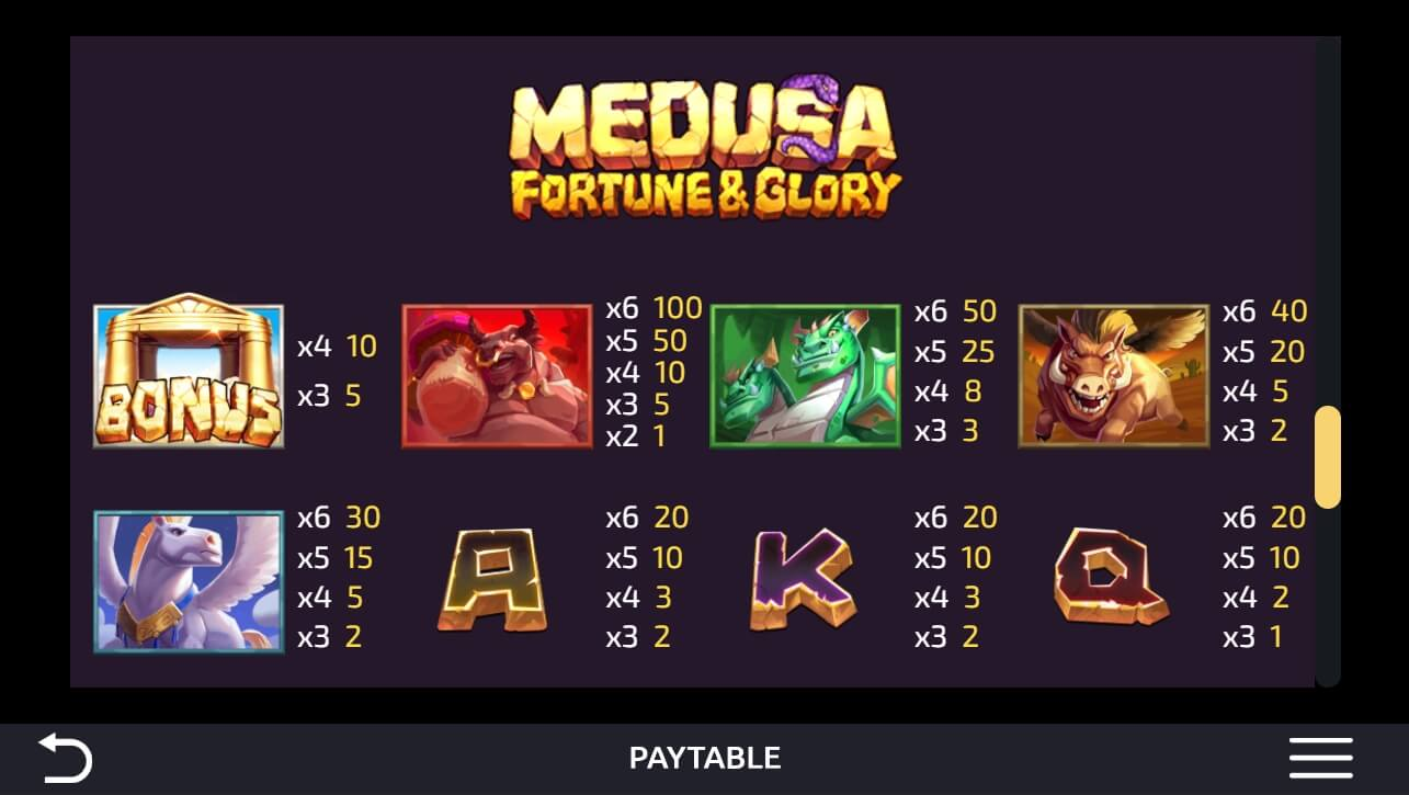 Medusa Fortune and Glory paytable