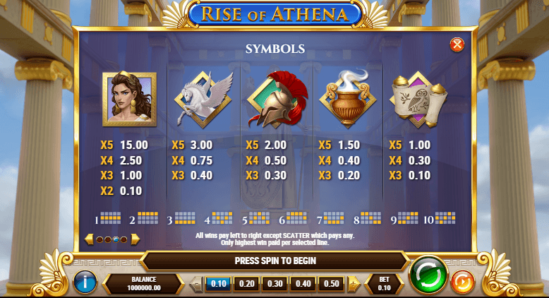 Rise Of Athena Paytable