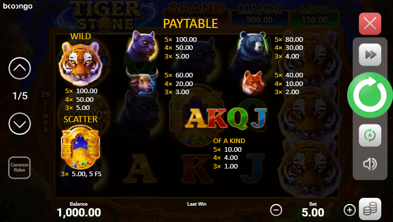 Tiger Stone Paytable