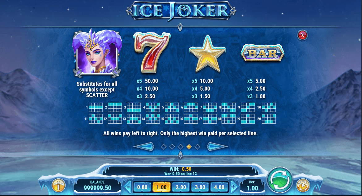 Ice Joker paytable